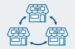 複数店舗管理